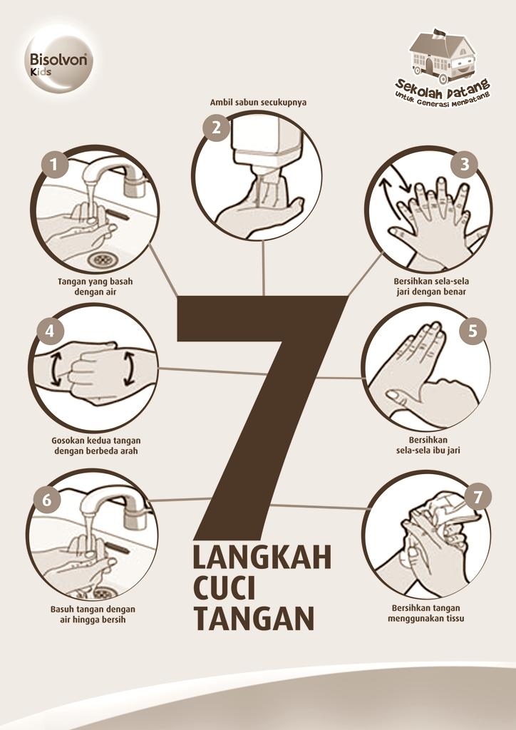 7 Langkah Cara Mencuci Tangan yang Baik dan Benar