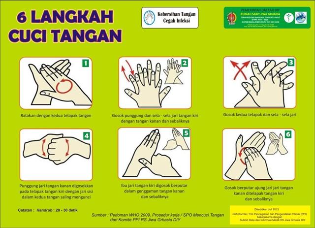 Leaflet Cuci Tangan 6 Langkah dan Pembahasannya